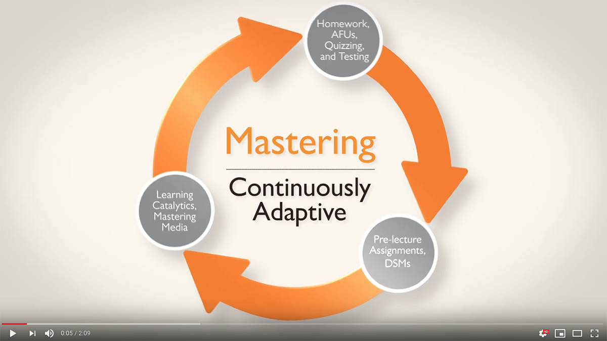 Continuously Adaptive Learning